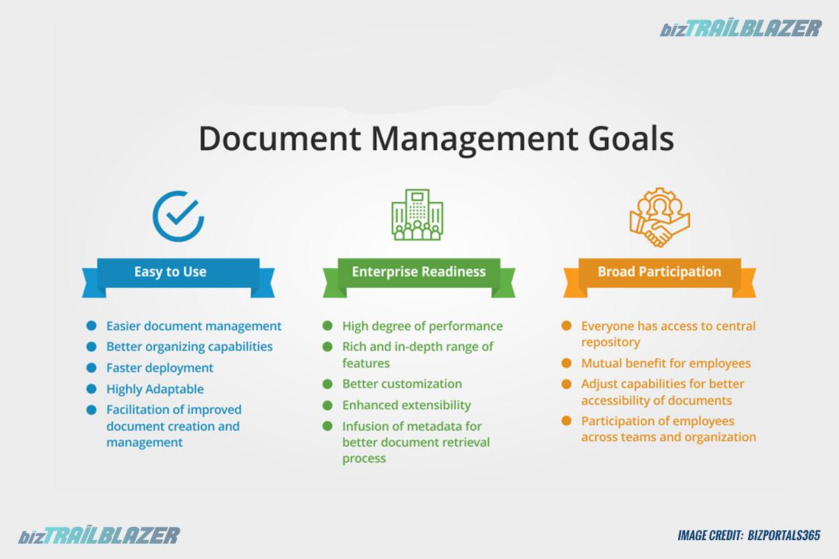BizTrailBlazer-Blog--Document-Management-Systems-Goals