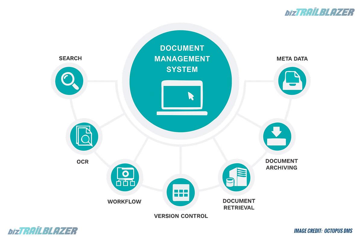 BizTrailBlazer-Blog--Top-5-Advantages-of-the-Best-Document-Management-Systems